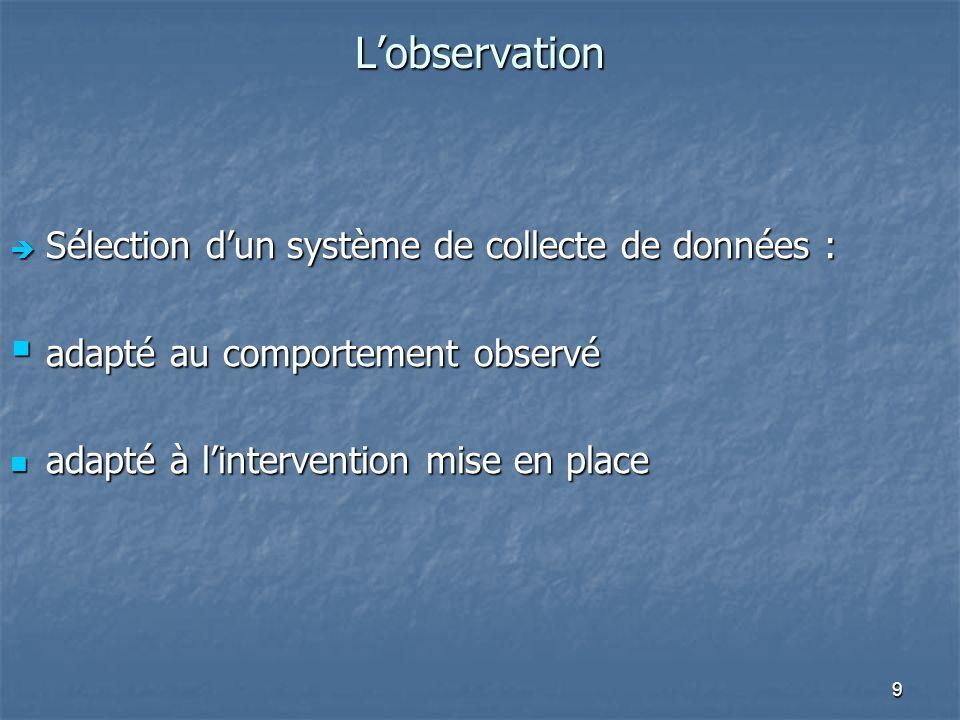 9Lobservation Sélection dun système de collecte de données : Sélection dun système de collecte de données : adapté au comportement observé adapté au c