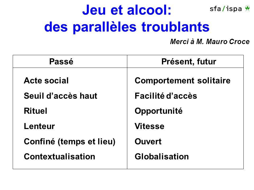 Jeu et alcool: des parallèles troublants Merci à M.
