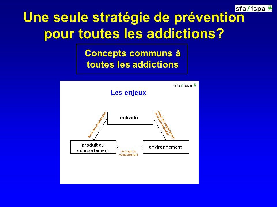 Une seule stratégie de prévention pour toutes les addictions.