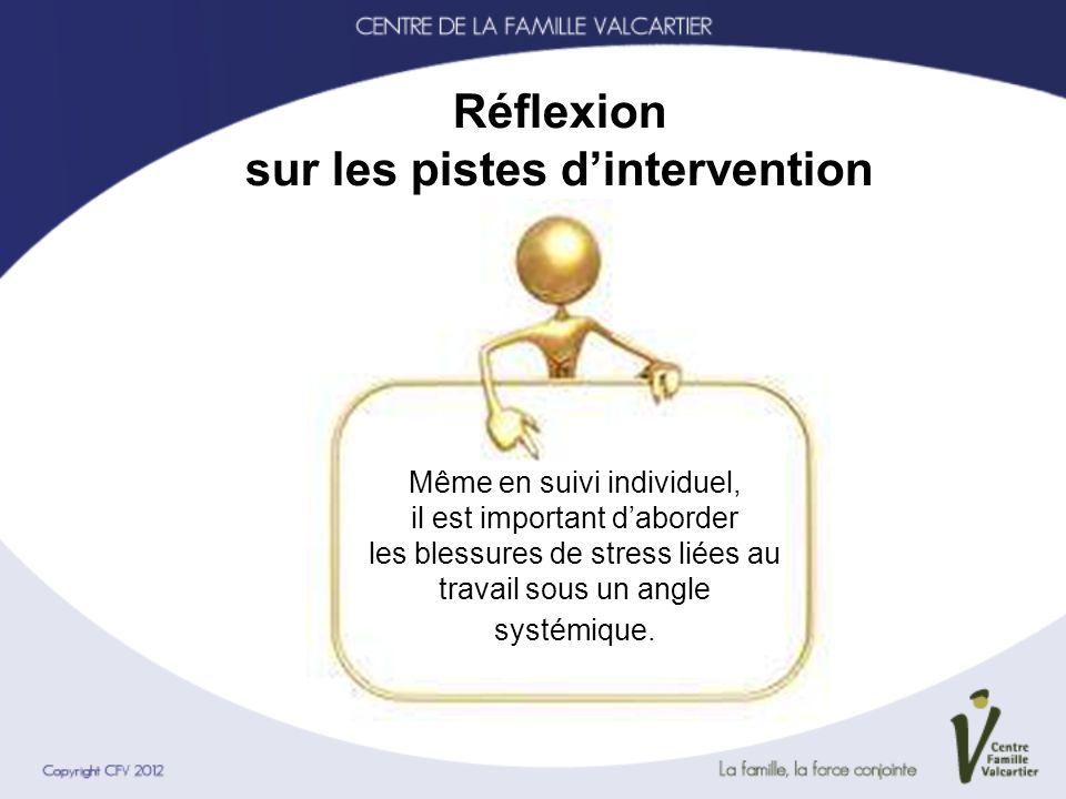 Réflexion sur les pistes dintervention Même en suivi individuel, il est important daborder les blessures de stress liées au travail sous un angle syst