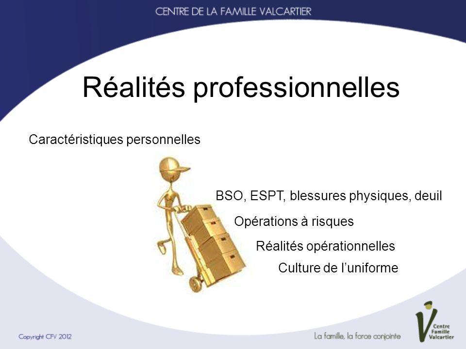 Réalités professionnelles Caractéristiques personnelles Culture de luniforme Réalités opérationnelles Opérations à risques BSO, ESPT, blessures physiq