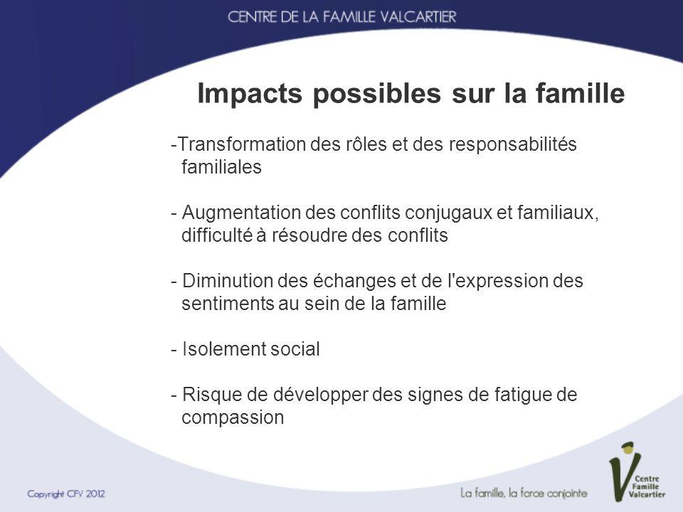 -Transformation des rôles et des responsabilités familiales - Augmentation des conflits conjugaux et familiaux, difficulté à résoudre des conflits - D