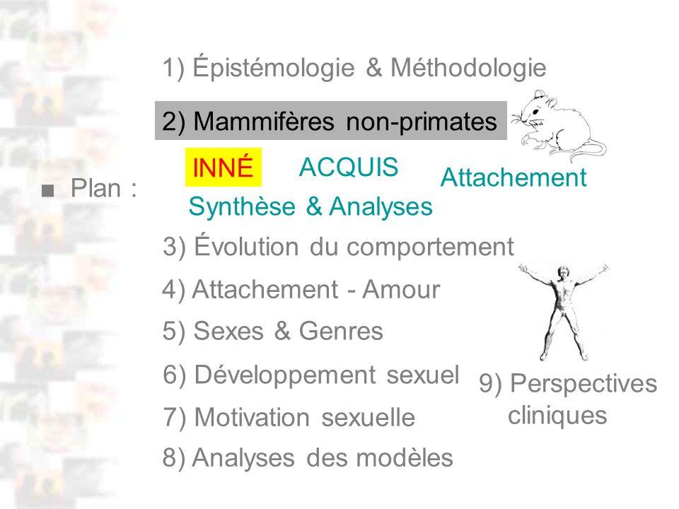 D4 : Méthodologie 0 : Plan 2) Mammifères non-primates Plan : 1) Épistémologie & Méthodologie 9) Perspectives cliniques 5) Sexes & Genres 8) Analyses d