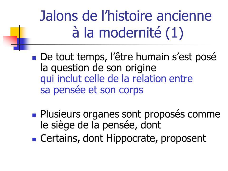 Jalons de lhistoire ancienne à la modernité (1) De tout temps, lêtre humain sest posé la question de son origine qui inclut celle de la relation entre