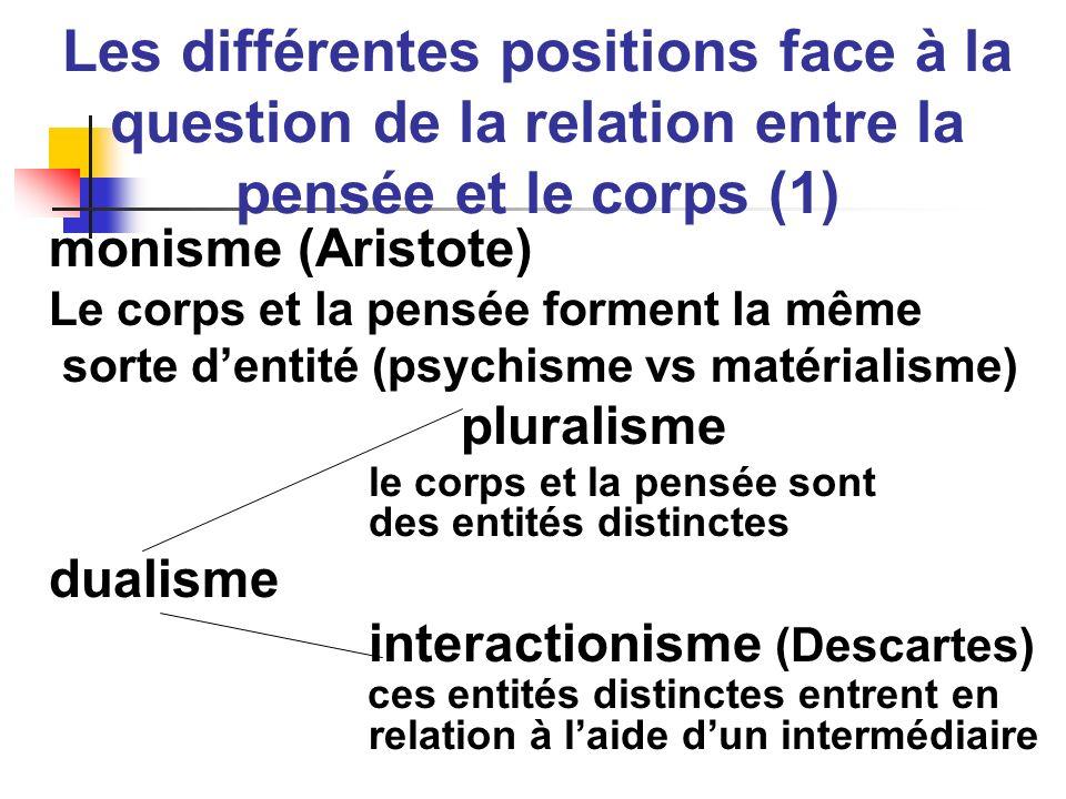Les différentes positions face à la question de la relation entre la pensée et le corps (1) monisme (Aristote) Le corps et la pensée forment la même s
