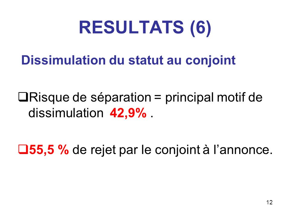 12 RESULTATS (6) Dissimulation du statut au conjoint Risque de séparation = principal motif de dissimulation 42,9%. 55,5 % de rejet par le conjoint à