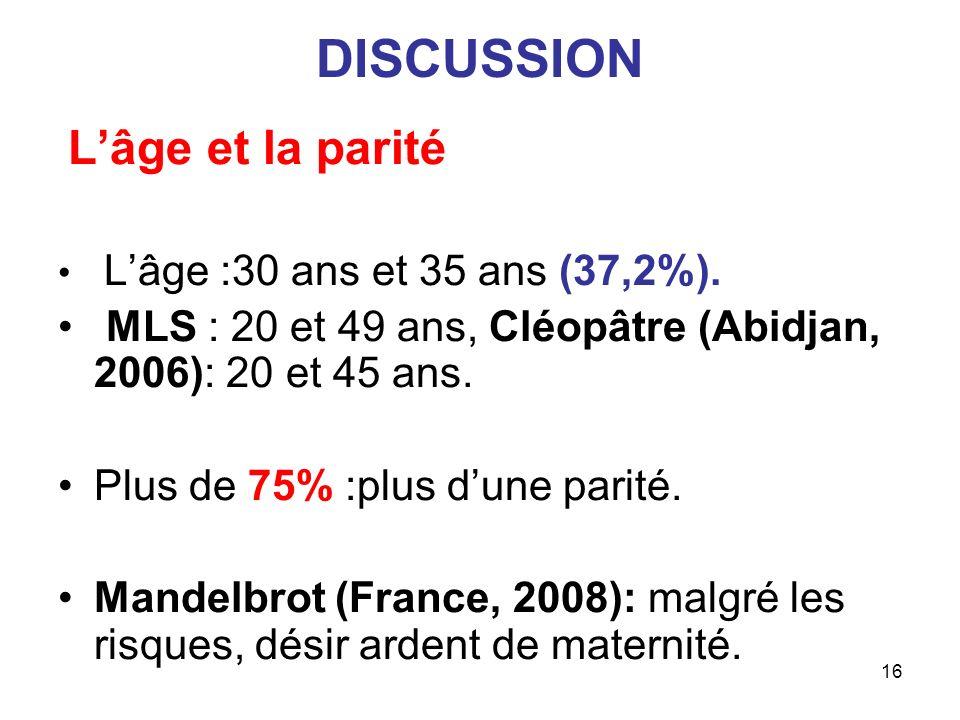 16 DISCUSSION Lâge et la parité Lâge :30 ans et 35 ans (37,2%). MLS : 20 et 49 ans, Cléopâtre (Abidjan, 2006): 20 et 45 ans. Plus de 75% :plus dune pa