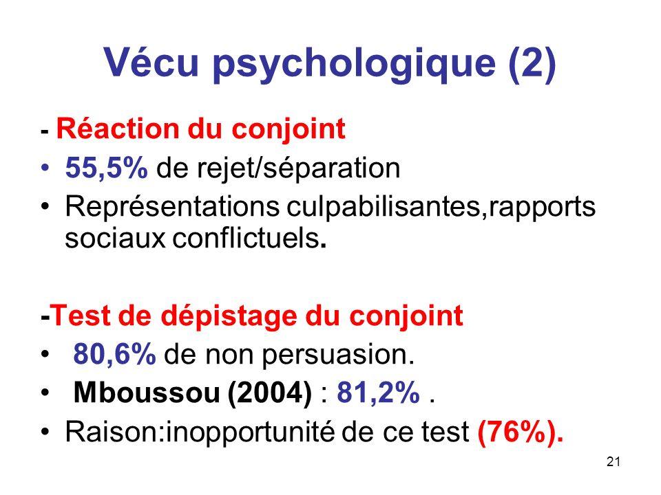21 Vécu psychologique (2) - Réaction du conjoint 55,5% de rejet/séparation Représentations culpabilisantes,rapports sociaux conflictuels. -Test de dép