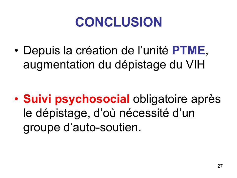 27 CONCLUSION Depuis la création de lunité PTME, augmentation du dépistage du VIH Suivi psychosocial obligatoire après le dépistage, doù nécessité dun
