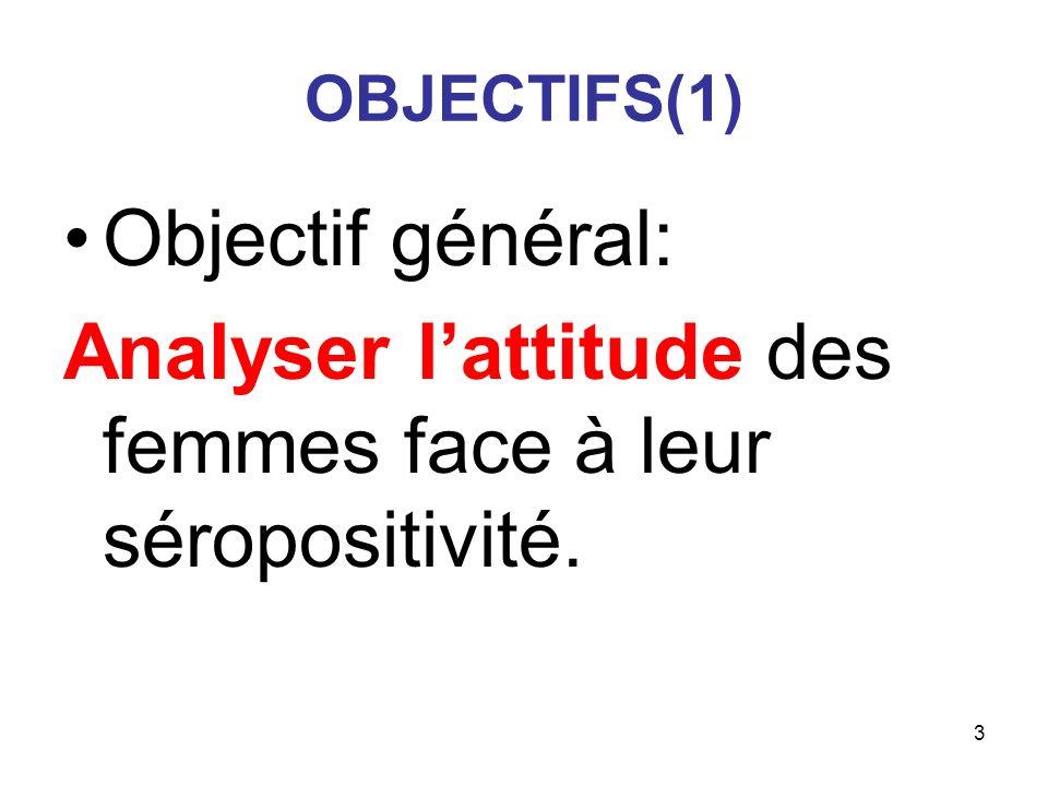 3 OBJECTIFS(1) Objectif général: Analyser lattitude des femmes face à leur séropositivité.