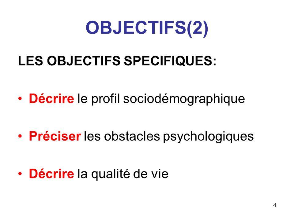 4 OBJECTIFS(2) LES OBJECTIFS SPECIFIQUES: Décrire le profil sociodémographique Préciser les obstacles psychologiques Décrire la qualité de vie