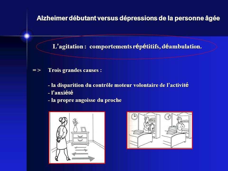 Alzheimer débutant versus dépressions de la personne âgée L agitation : comportements r é p é titifs, d é ambulation. = > Trois grandes causes : - la