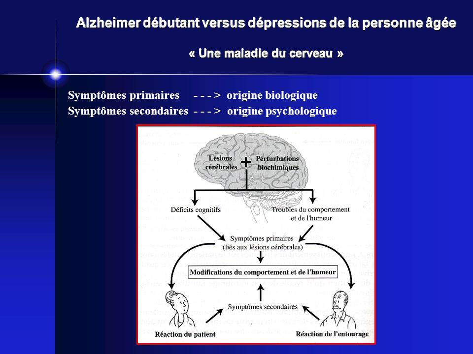 Alzheimer débutant versus dépressions de la personne âgée « Une maladie du cerveau » Symptômes primaires - - - > origine biologique Symptômes secondai