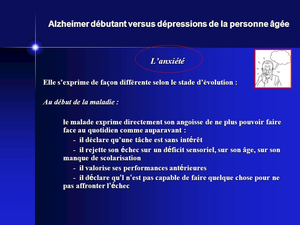 Alzheimer débutant versus dépressions de la personne âgée Lanxiété Elle sexprime de façon différente selon le stade dévolution : Au début de la maladi