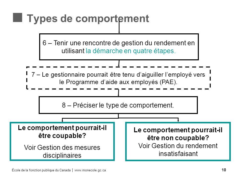 École de la fonction publique du Canada www.monecole.gc.ca 10 Types de comportement 6 – Tenir une rencontre de gestion du rendement en utilisant la dé