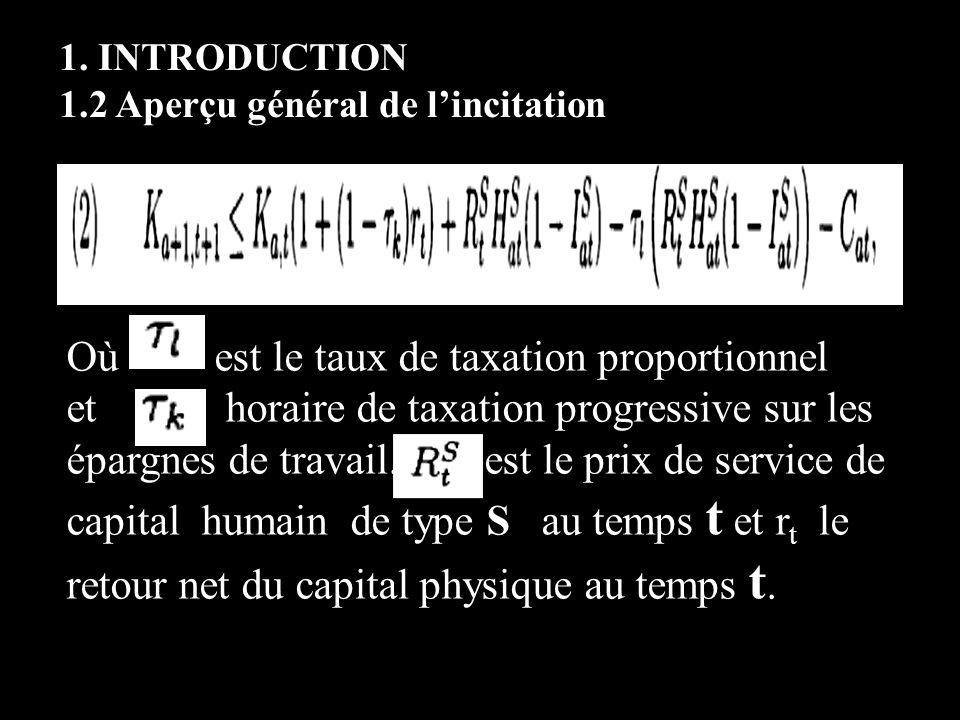 1. INTRODUCTION 1.2 Aperçu général de lincitation Où est le taux de taxation proportionnel et horaire de taxation progressive sur les épargnes de trav