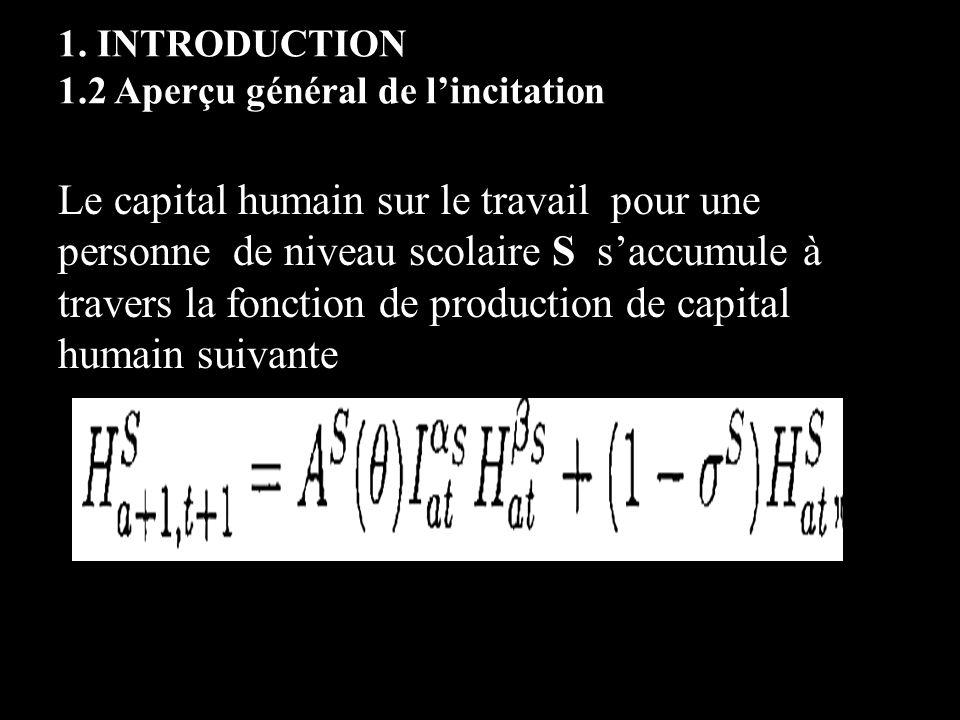 1. INTRODUCTION 1.2 Aperçu général de lincitation Le capital humain sur le travail pour une personne de niveau scolaire S saccumule à travers la fonct