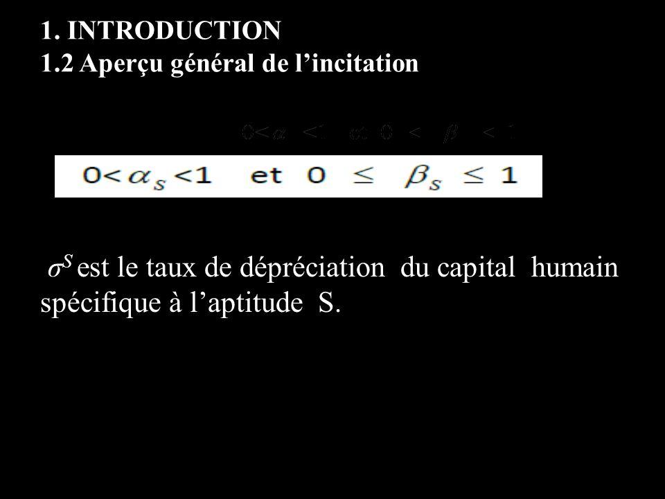 1. INTRODUCTION 1.2 Aperçu général de lincitation σ S est le taux de dépréciation du capital humain spécifique à laptitude S.