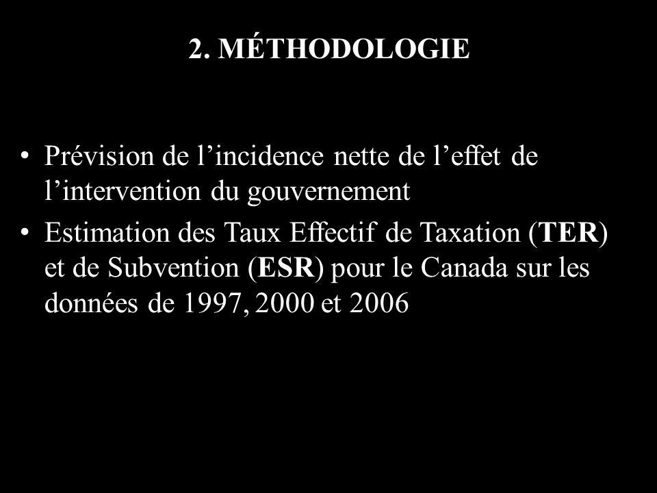 2. MÉTHODOLOGIE Prévision de lincidence nette de leffet de lintervention du gouvernement Estimation des Taux Effectif de Taxation (TER) et de Subventi