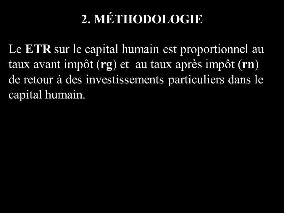 2. MÉTHODOLOGIE Le ETR sur le capital humain est proportionnel au taux avant impôt (rg) et au taux après impôt (rn) de retour à des investissements pa