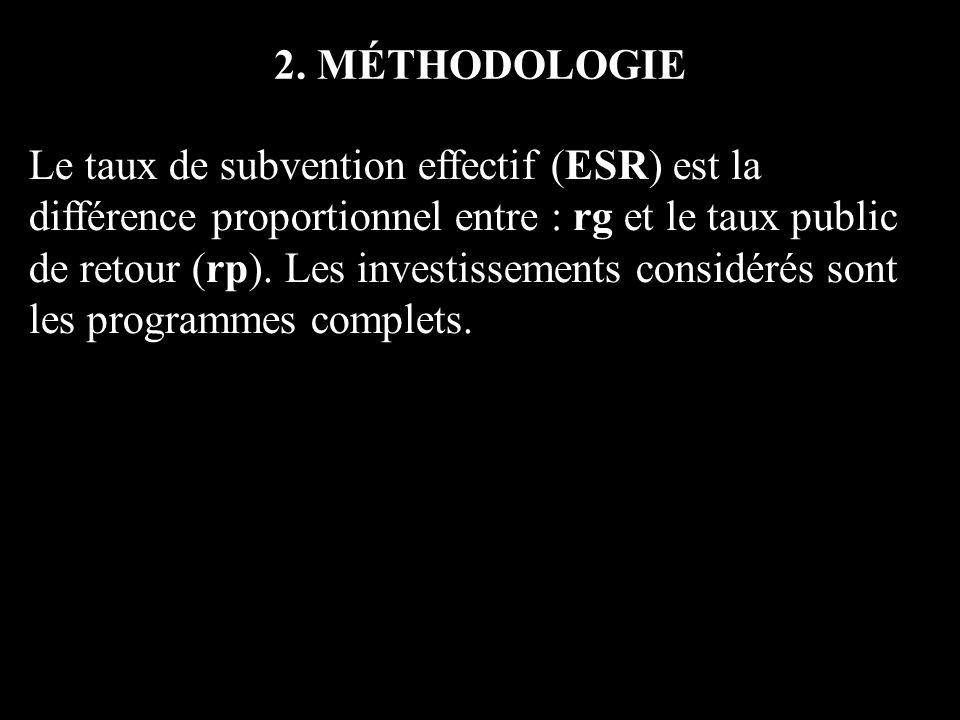 2. MÉTHODOLOGIE Le taux de subvention effectif (ESR) est la différence proportionnel entre : rg et le taux public de retour (rp). Les investissements