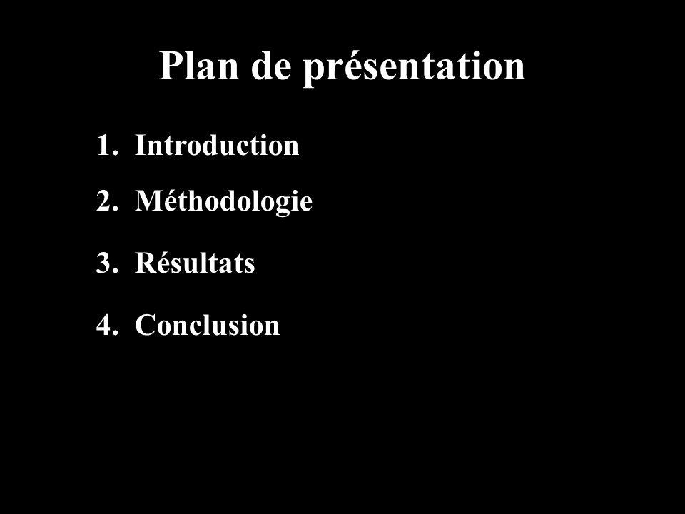 Plan de présentation 1.Introduction 2.Méthodologie 3.Résultats 4.Conclusion