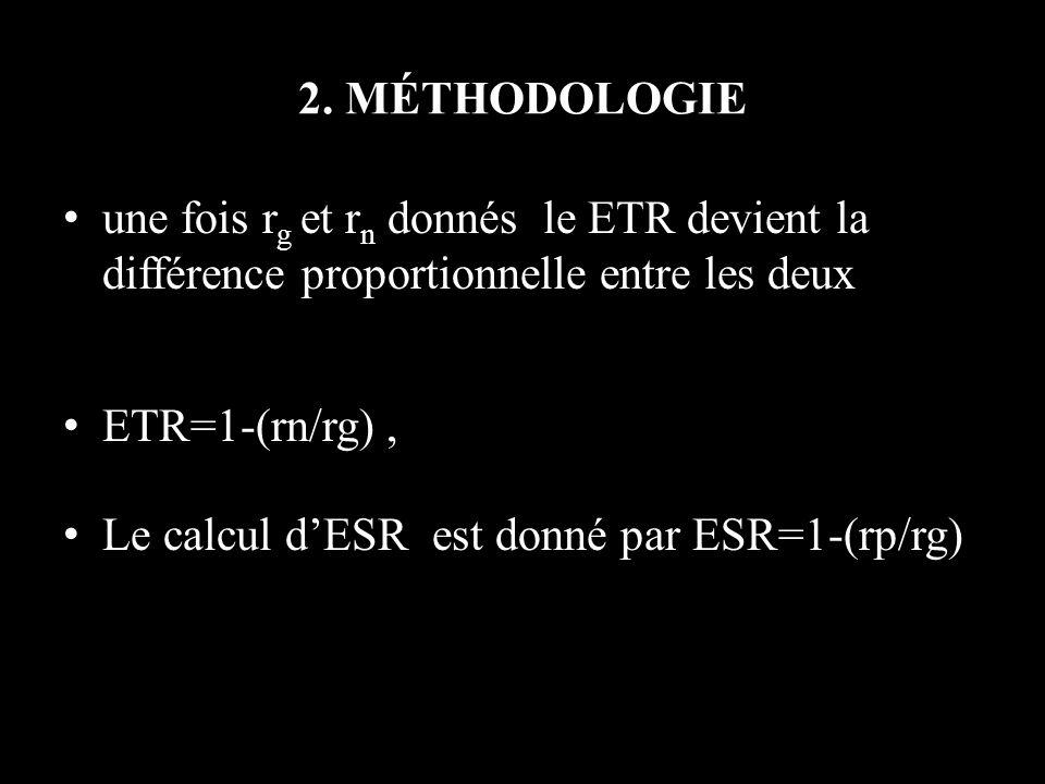 2. MÉTHODOLOGIE une fois r g et r n donnés le ETR devient la différence proportionnelle entre les deux ETR=1-(rn/rg), Le calcul dESR est donné par ESR