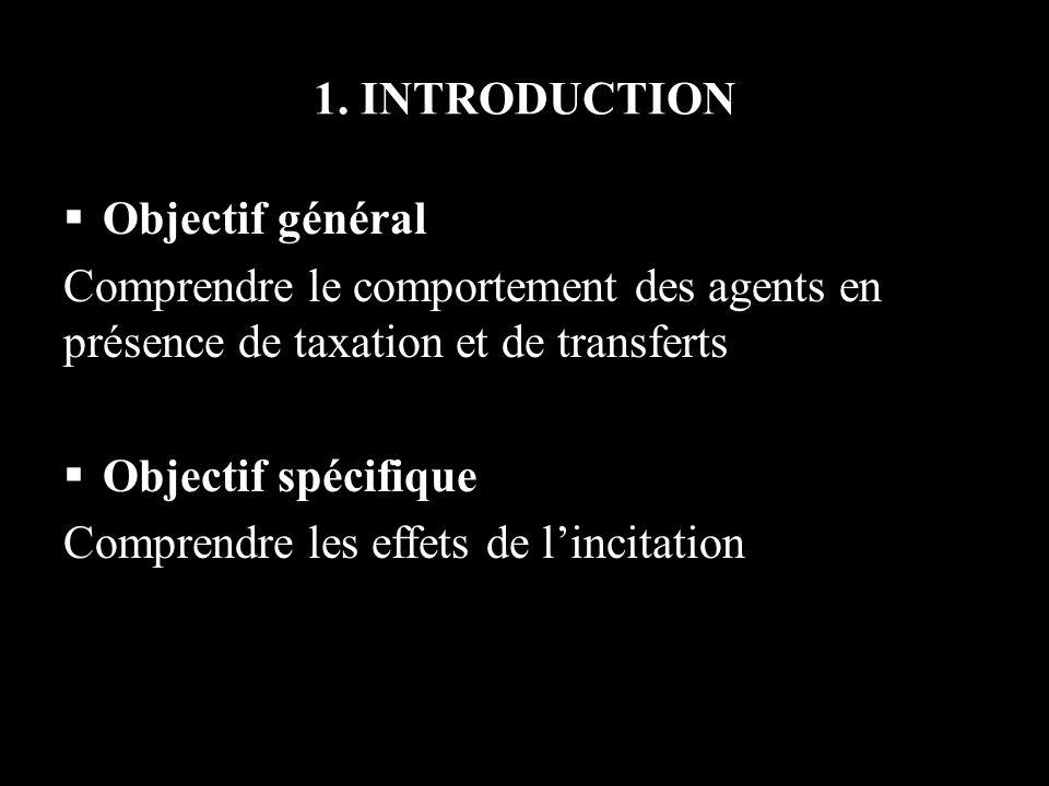 1. INTRODUCTION Objectif général Comprendre le comportement des agents en présence de taxation et de transferts Objectif spécifique Comprendre les eff