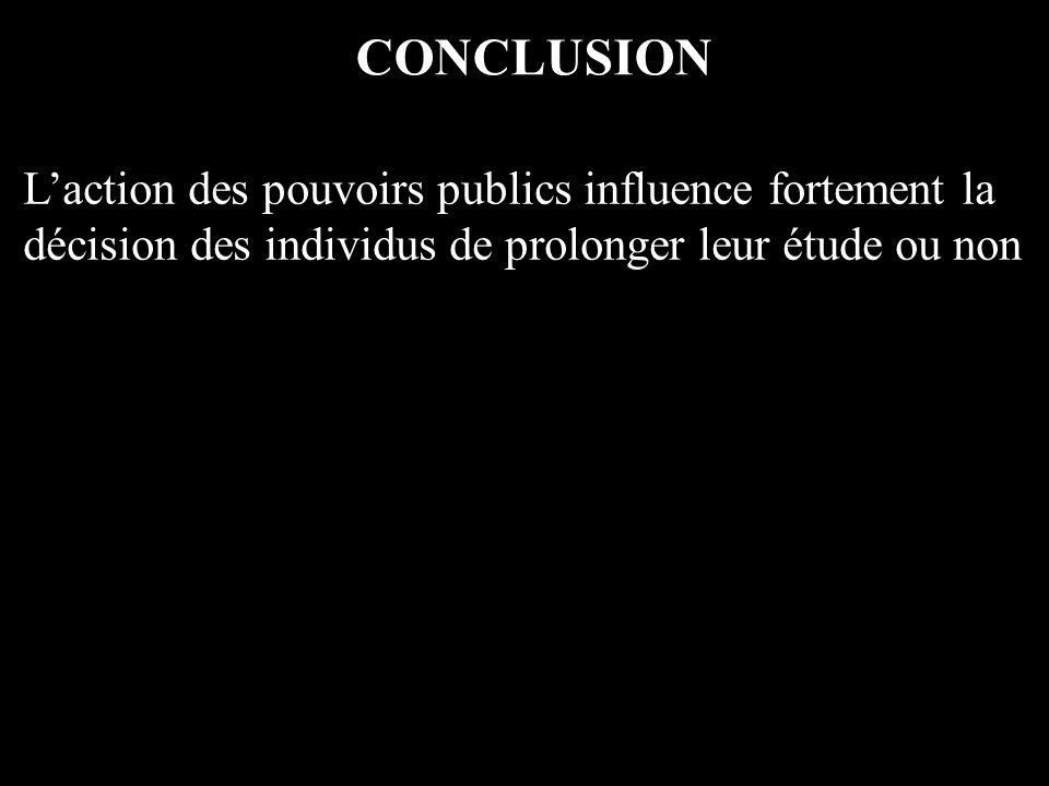 CONCLUSION Laction des pouvoirs publics influence fortement la décision des individus de prolonger leur étude ou non