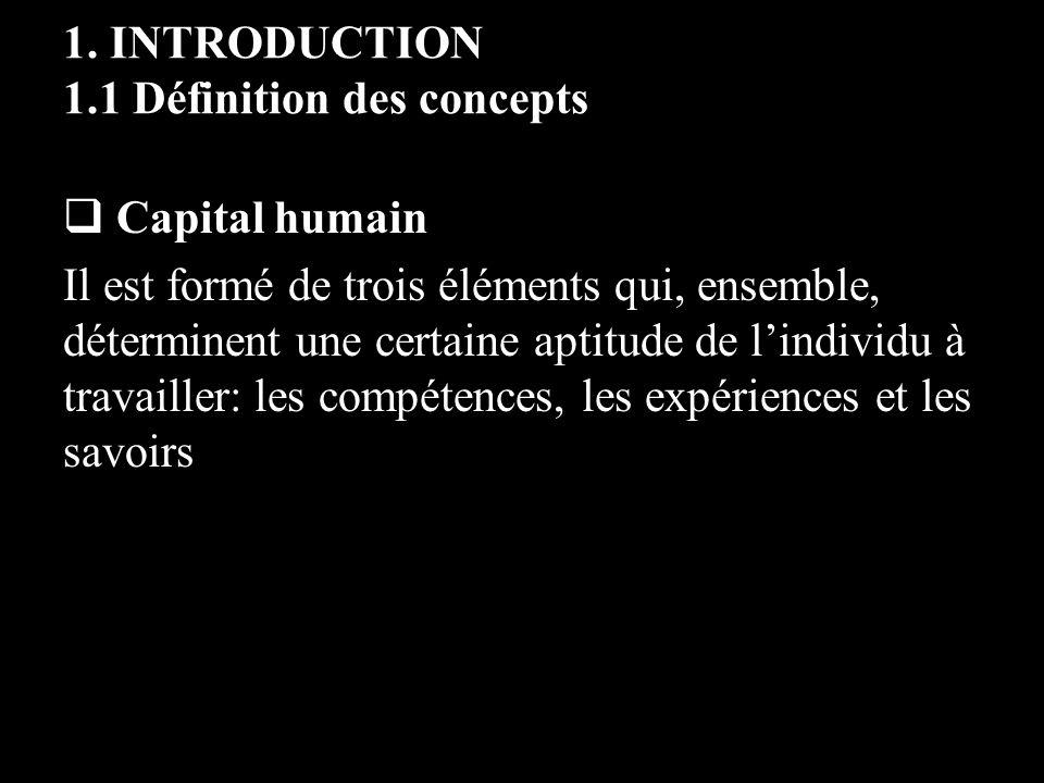 1. INTRODUCTION 1.1 Définition des concepts Capital humain Il est formé de trois éléments qui, ensemble, déterminent une certaine aptitude de lindivid