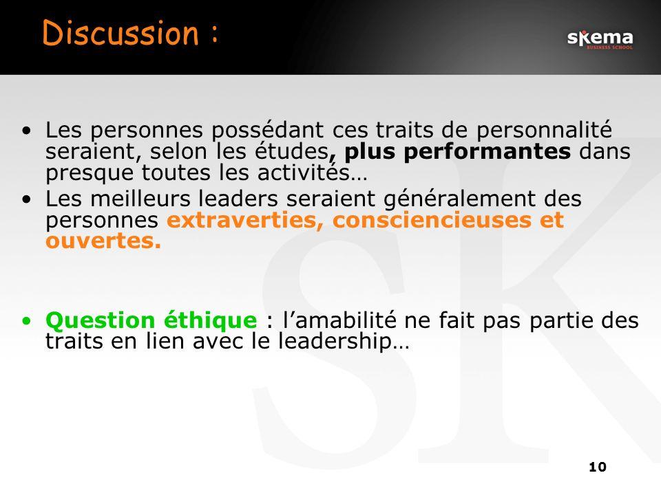 Traits de personnalité liés au leadership : ExtraversionExtraversion Application (personne consciencieuse)Application (personne consciencieuse) Ouvert