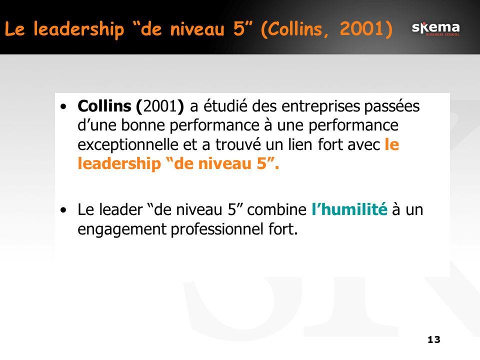 Limites : Pas de mise en évidence de traits universels qui permettraient de prédire le leadership.Pas de mise en évidence de traits universels qui per