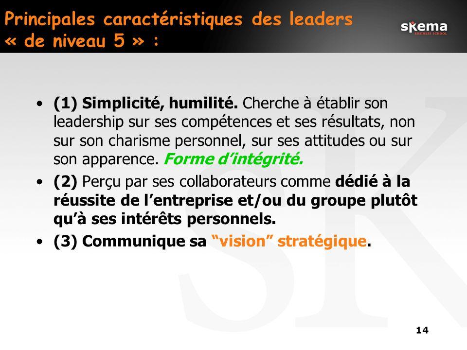13 Le leadership de niveau 5 (Collins, 2001) Collins (2001) a étudié des entreprises passées dune bonne performance à une performance exceptionnelle e