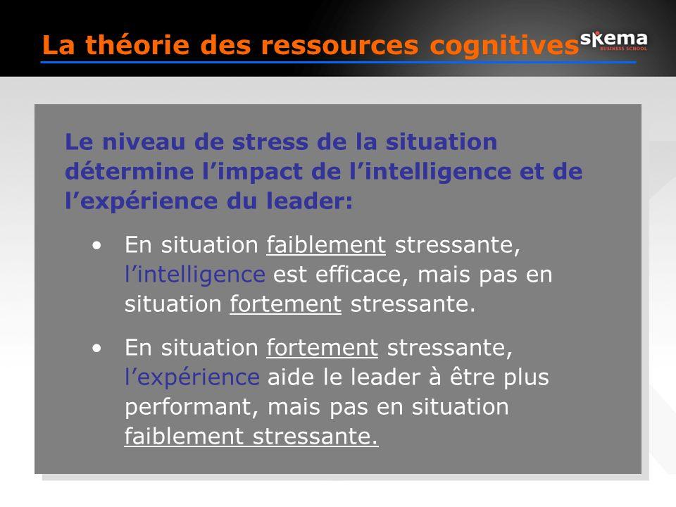 Question de réflexion Un leader peut rencontrer des situations plus ou moins stressantes. En situation fortement stressante, quest- ce qui est le plus