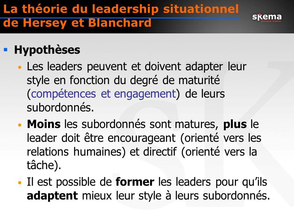 Le niveau de stress de la situation détermine limpact de lintelligence et de lexpérience du leader: En situation faiblement stressante, lintelligence