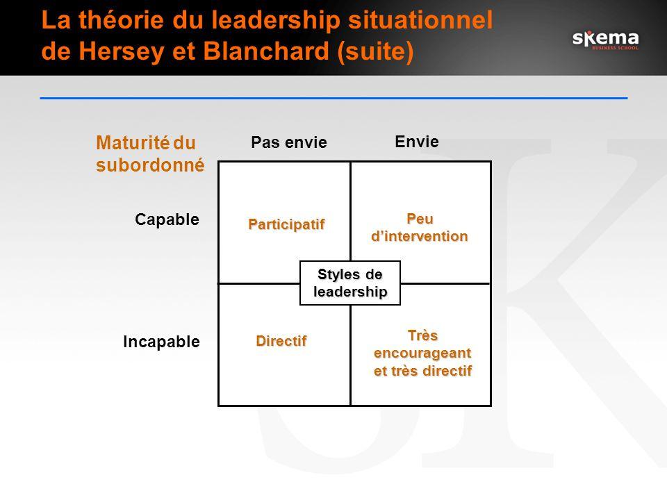 Hypothèses Les leaders peuvent et doivent adapter leur style en fonction du degré de maturité (compétences et engagement) de leurs subordonnés. Moins