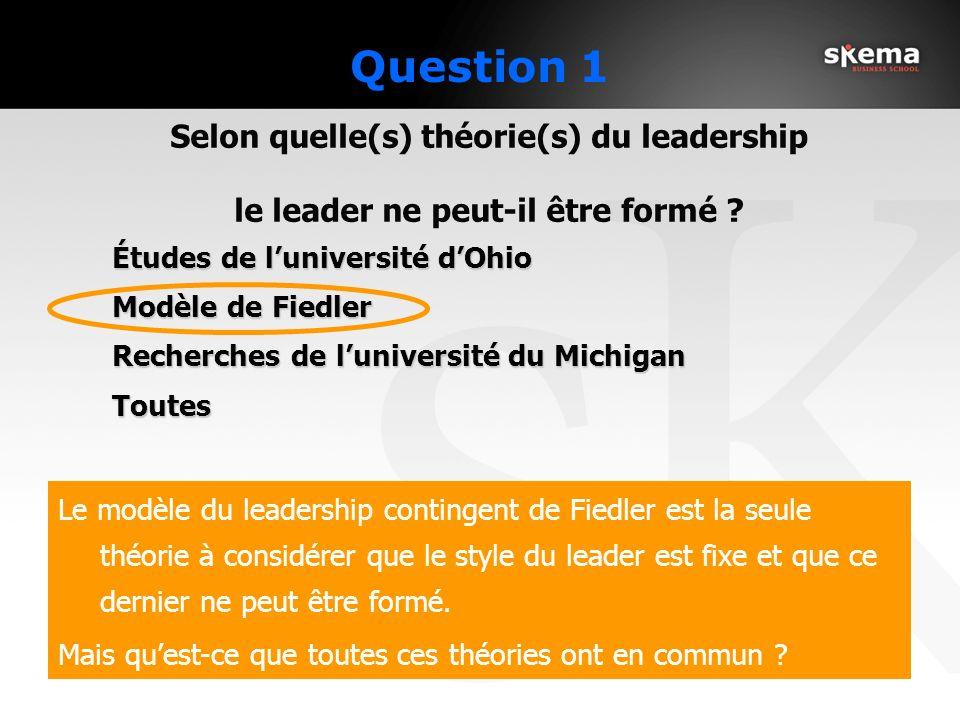 Selon quelle(s) théorie(s) du leadership le leader ne peut-il être formé ? Études de luniversité dOhio Modèle de Fiedler Recherches de luniversité du
