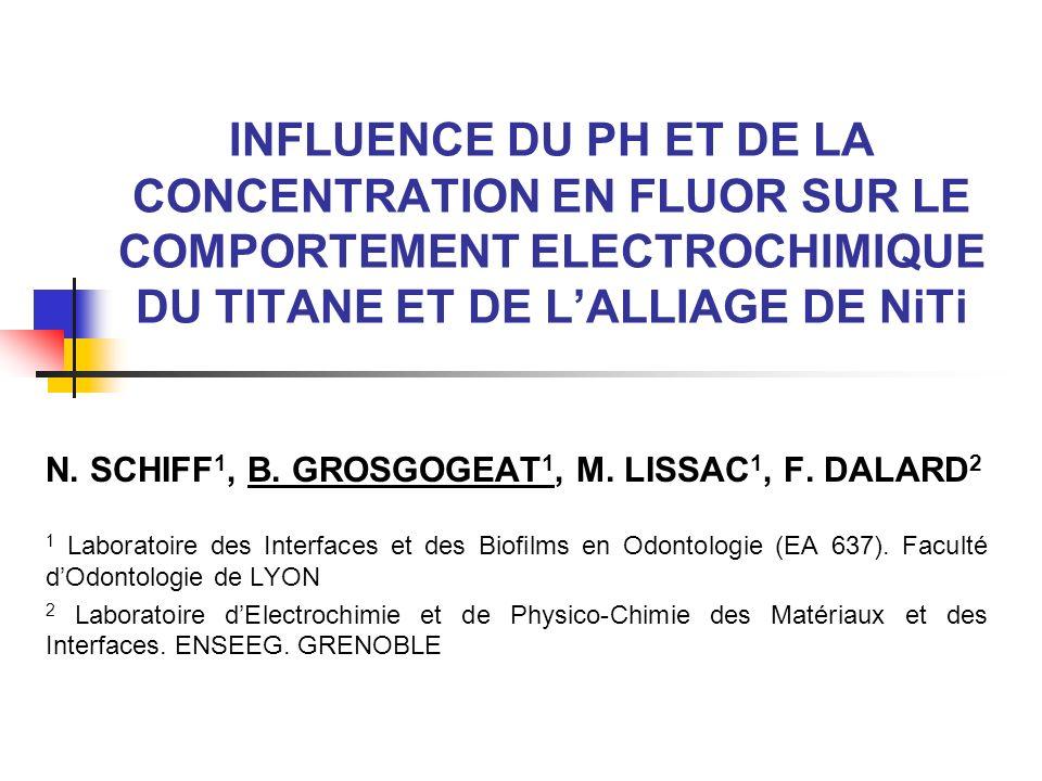 INFLUENCE DU PH ET DE LA CONCENTRATION EN FLUOR SUR LE COMPORTEMENT ELECTROCHIMIQUE DU TITANE ET DE LALLIAGE DE NiTi N. SCHIFF 1, B. GROSGOGEAT 1, M.
