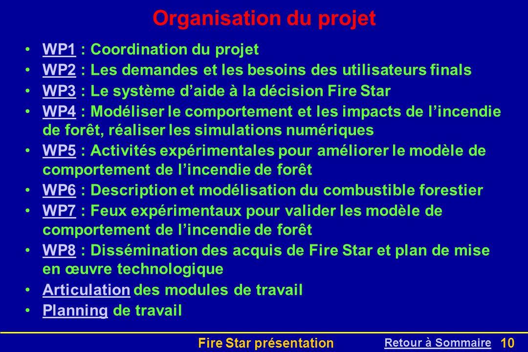 Fire Star présentation10 Organisation du projet WP1 : Coordination du projetWP1 WP2 : Les demandes et les besoins des utilisateurs finalsWP2 WP3 : Le