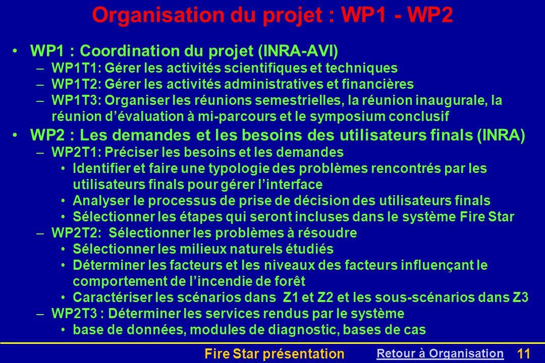 Fire Star présentation11 Organisation du projet : WP1 - WP2 WP1 : Coordination du projet (INRA-AVI) –WP1T1: Gérer les activités scientifiques et techn
