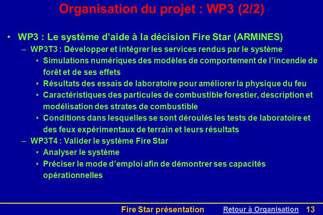 Fire Star présentation13 Organisation du projet : WP3 (2/2) WP3 : Le système daide à la décision Fire Star (ARMINES) –WP3T3 : Développer et intégrer l