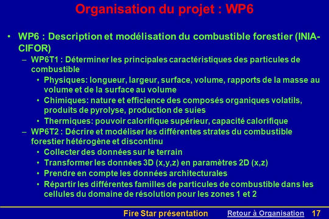 Fire Star présentation17 Organisation du projet : WP6 WP6 : Description et modélisation du combustible forestier (INIA- CIFOR) –WP6T1 : Déterminer les