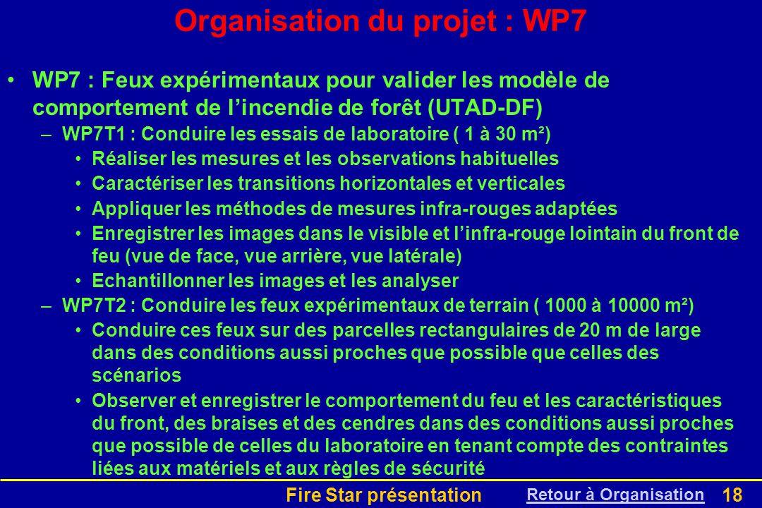 Fire Star présentation18 Organisation du projet : WP7 WP7 : Feux expérimentaux pour valider les modèle de comportement de lincendie de forêt (UTAD-DF)