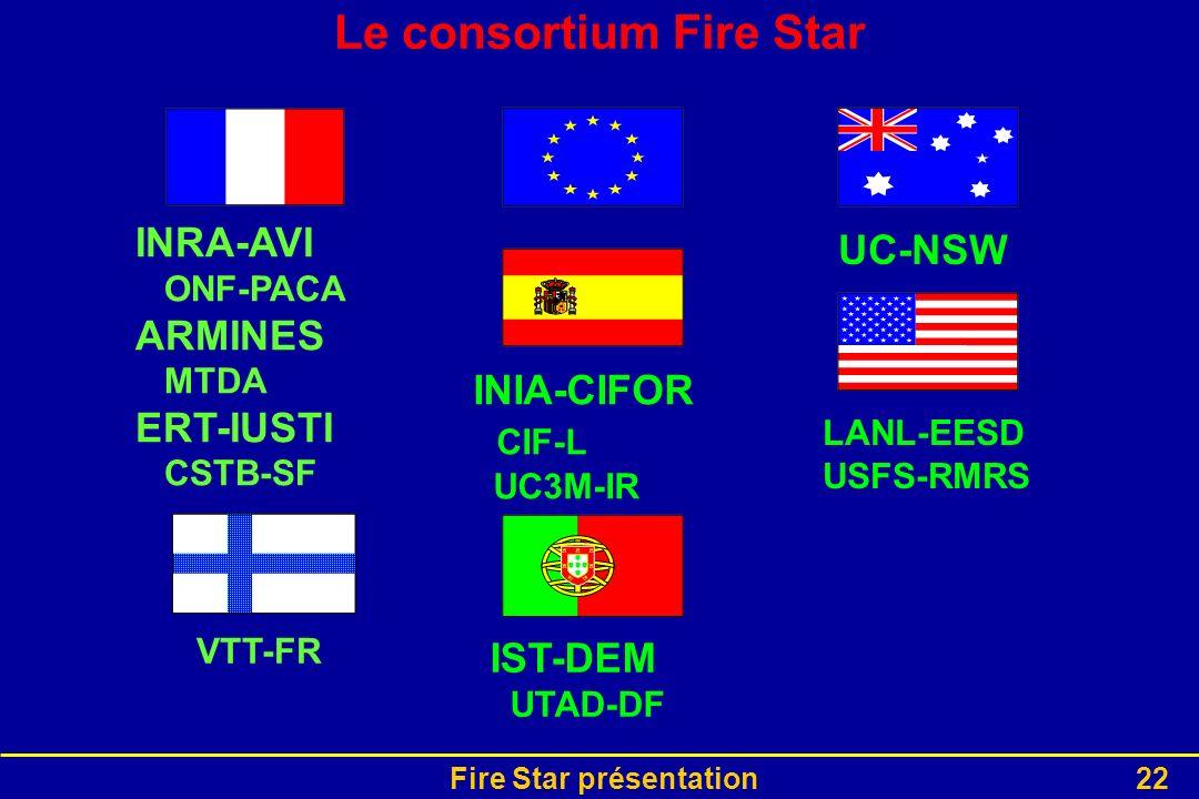 Fire Star présentation22 Le consortium Fire Star INIA-CIFOR CIF-L UC3M-IR INRA-AVI ONF-PACA ARMINES MTDA ERT-IUSTI CSTB-SF IST-DEM UTAD-DF UC-NSW LANL