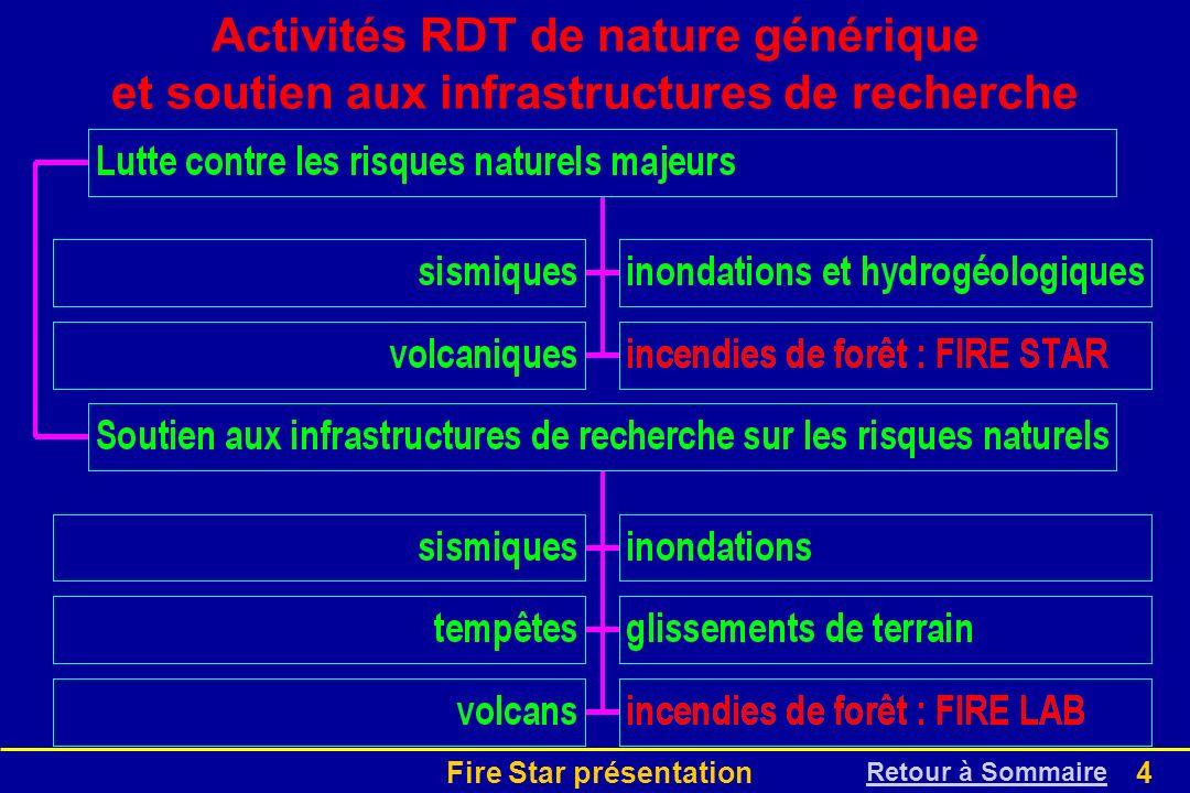 Fire Star présentation4 Activités RDT de nature générique et soutien aux infrastructures de recherche Retour à Sommaire