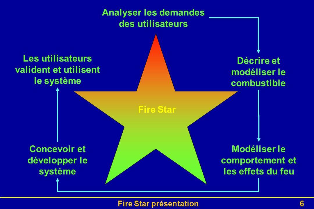 Fire Star présentation6 Analyser les demandes des utilisateurs Décrire et modéliser le combustible Concevoir et développer le système Fire Star Les ut