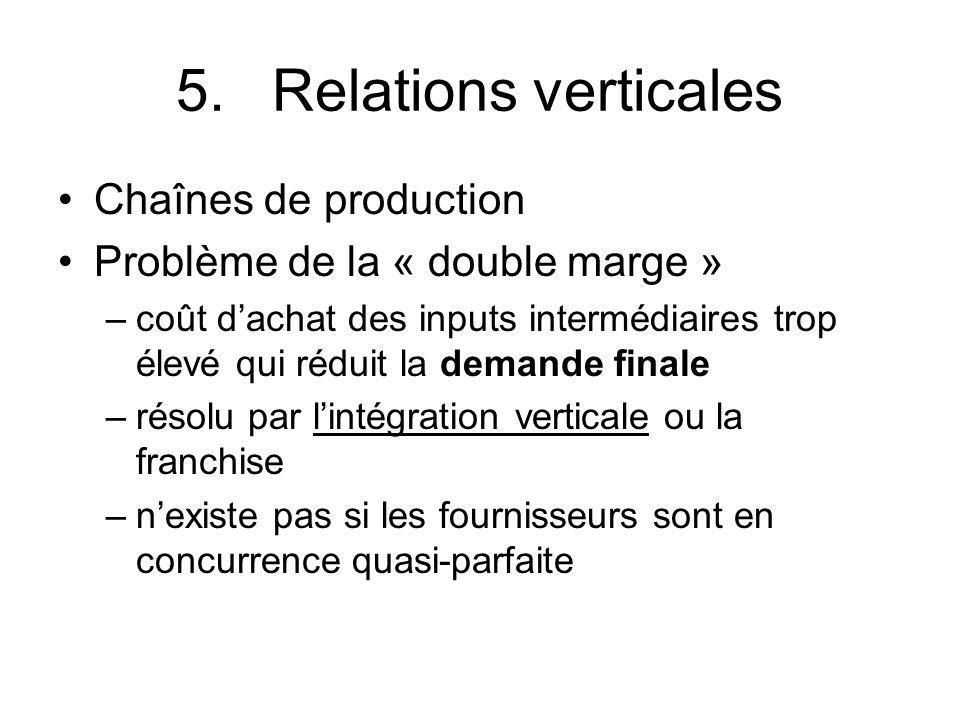 5. Relations verticales Chaînes de production Problème de la « double marge » –coût dachat des inputs intermédiaires trop élevé qui réduit la demande