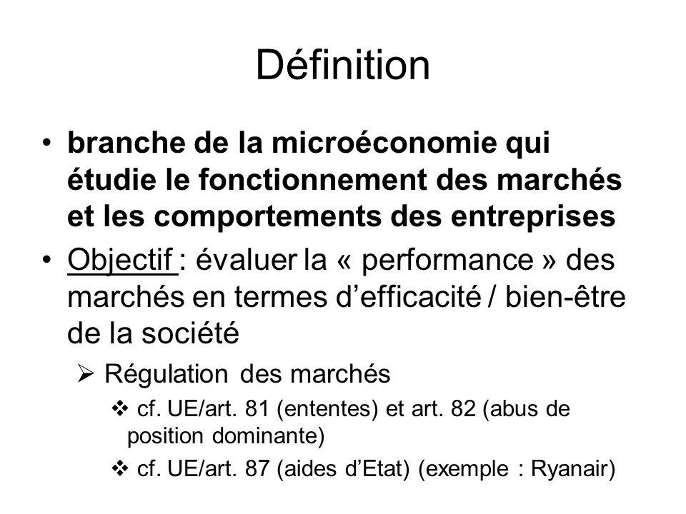 Définition branche de la microéconomie qui étudie le fonctionnement des marchés et les comportements des entreprises Objectif : évaluer la « performan