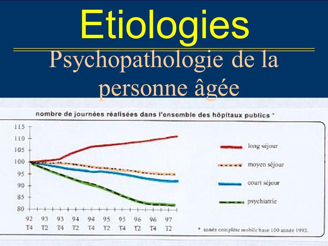 IFSI Albi, 2 juillet 2009, Aides-soignantes Psychopathologie de la personne âgée Etiologies