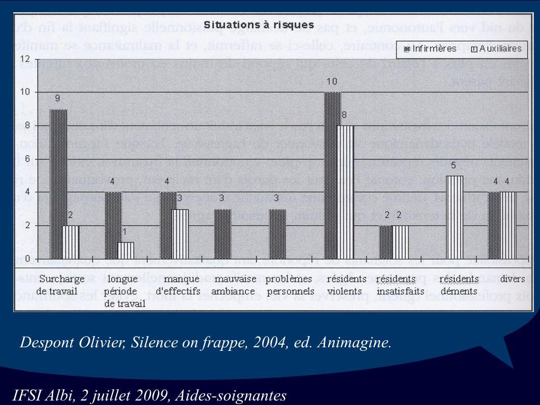 IFSI Albi, 2 juillet 2009, Aides-soignantes Despont Olivier, Silence on frappe, 2004, ed.